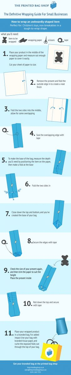 wrapping guide 4