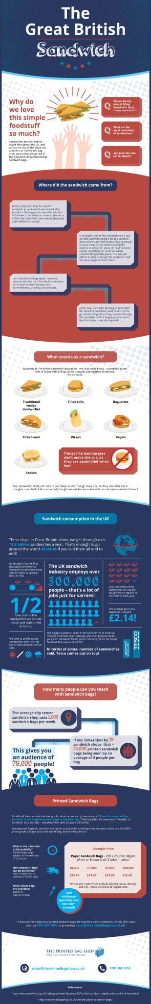TPBS_sandwich_Bags_Infographic_V4